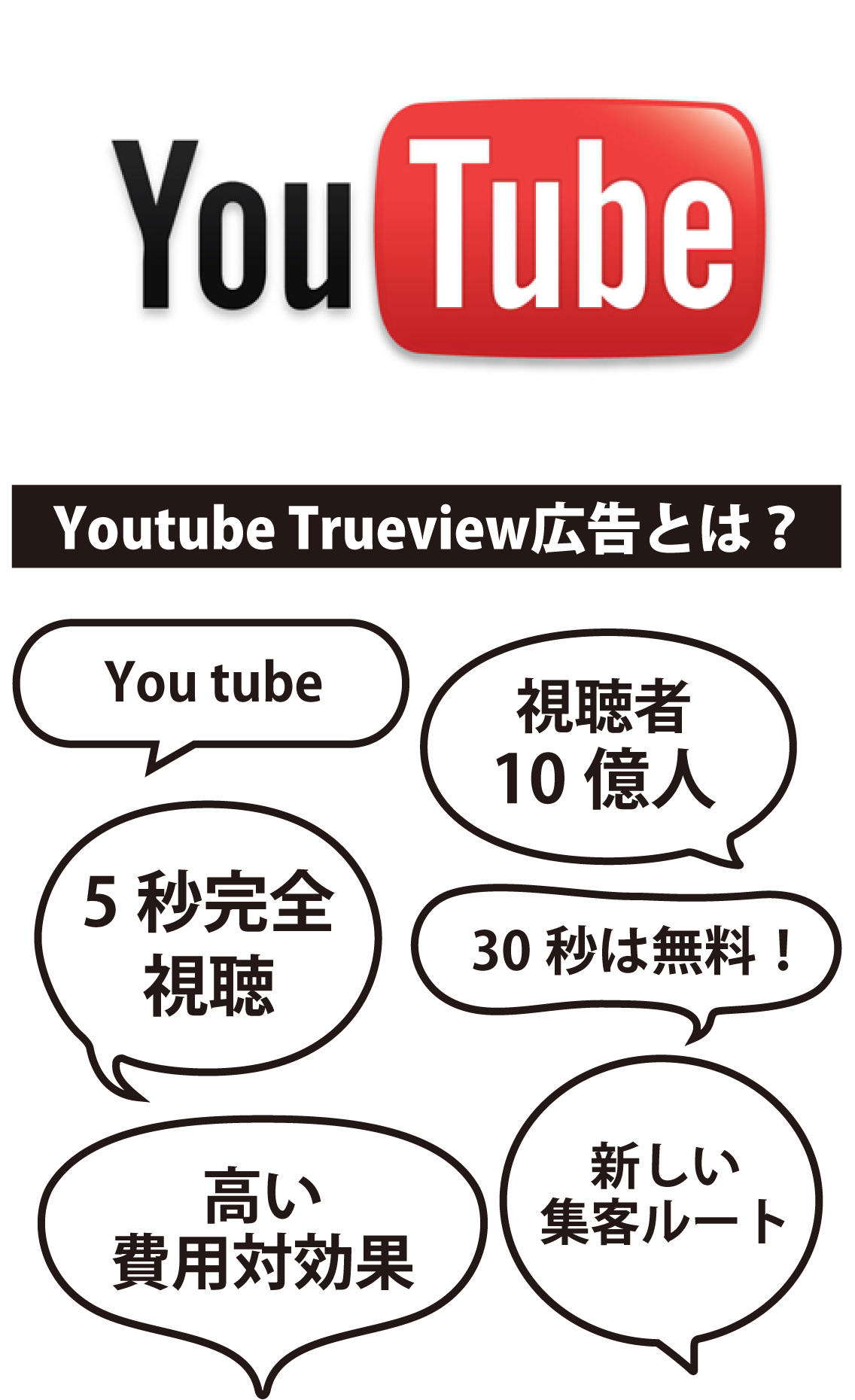 Youtube Trueview広告とは?
